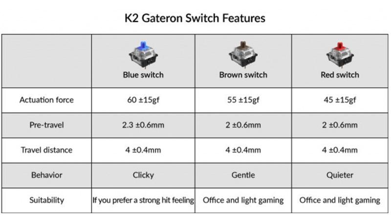 switch-keychron-k2