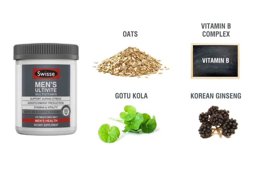 Vitamin tong hop cho nam Swisse Men's